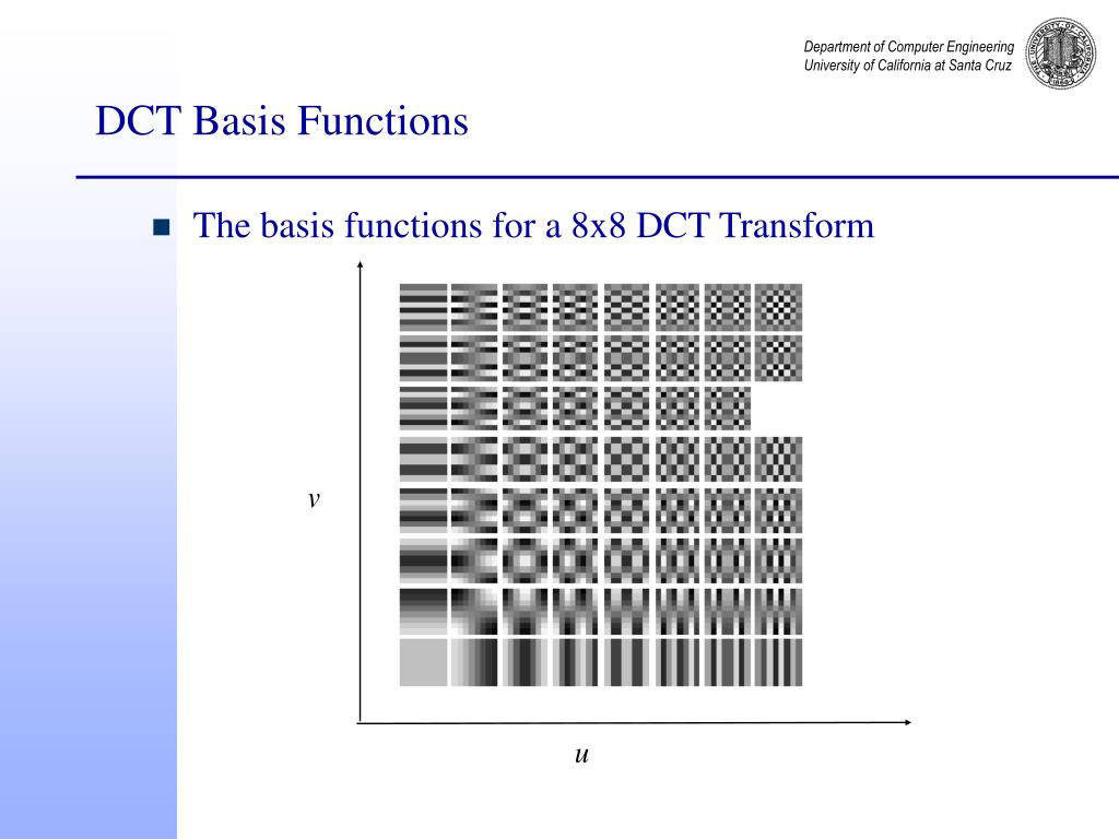 DCT Basis Functions