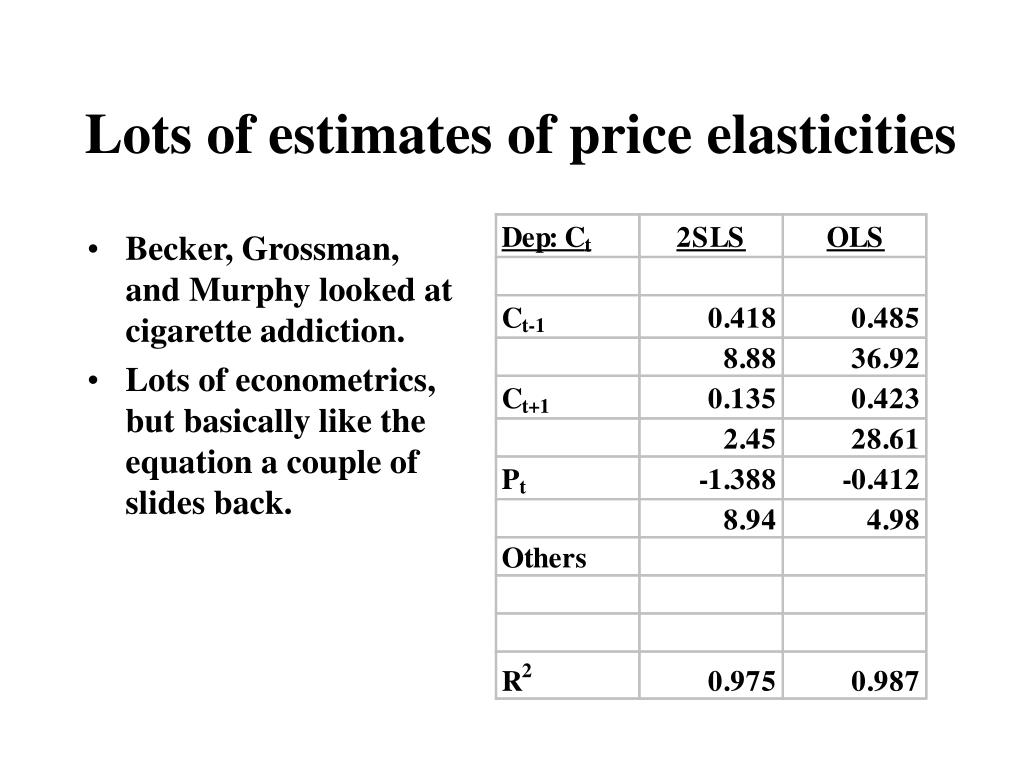 Lots of estimates of price elasticities