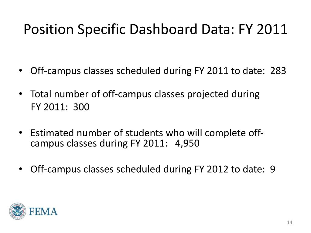 Position Specific Dashboard Data: FY 2011