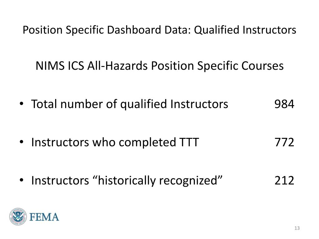 Position Specific Dashboard Data: Qualified Instructors