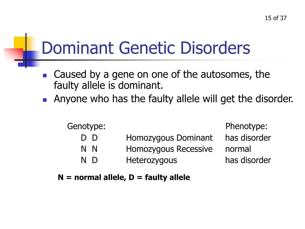 Dominant Genetic Disorders