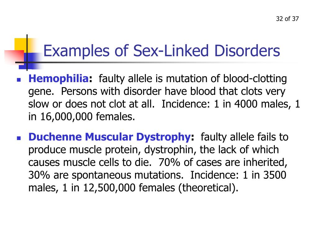 Examples of Sex-Linked Disorders