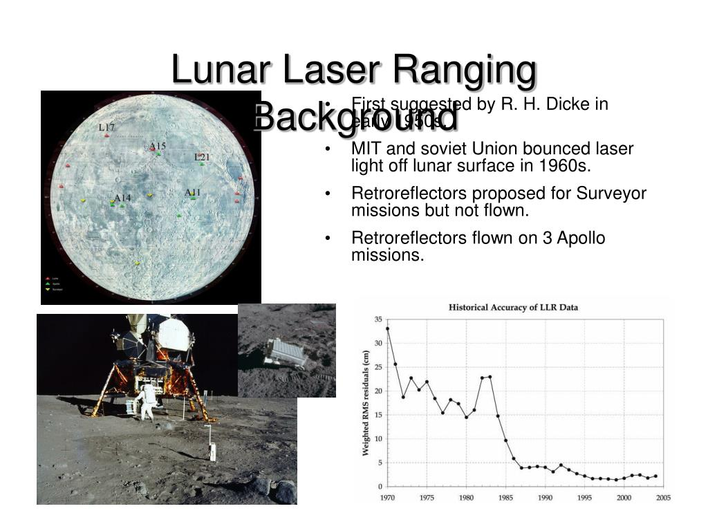 Lunar Laser Ranging Background
