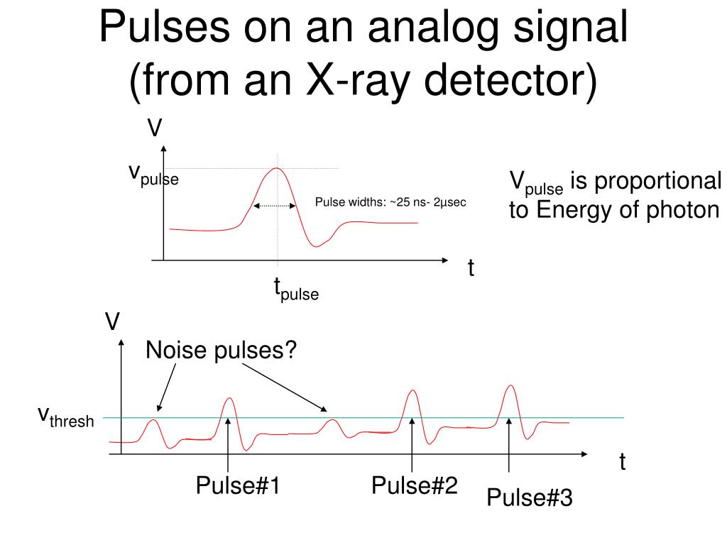 Pulses on an analog signal (from an X-ray detector)