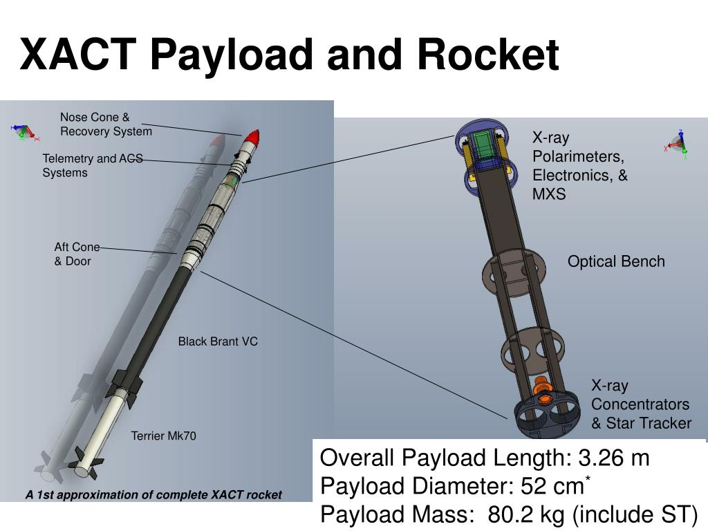 XACT Payload and Rocket