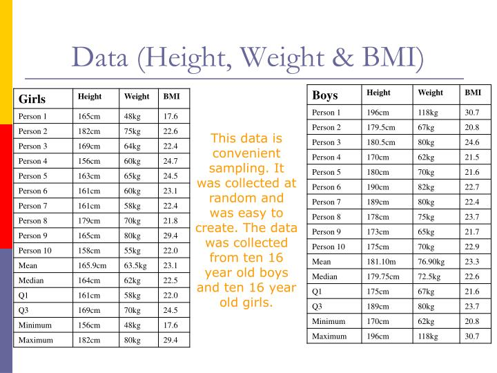 weight to bmi - Hizir kaptanband co