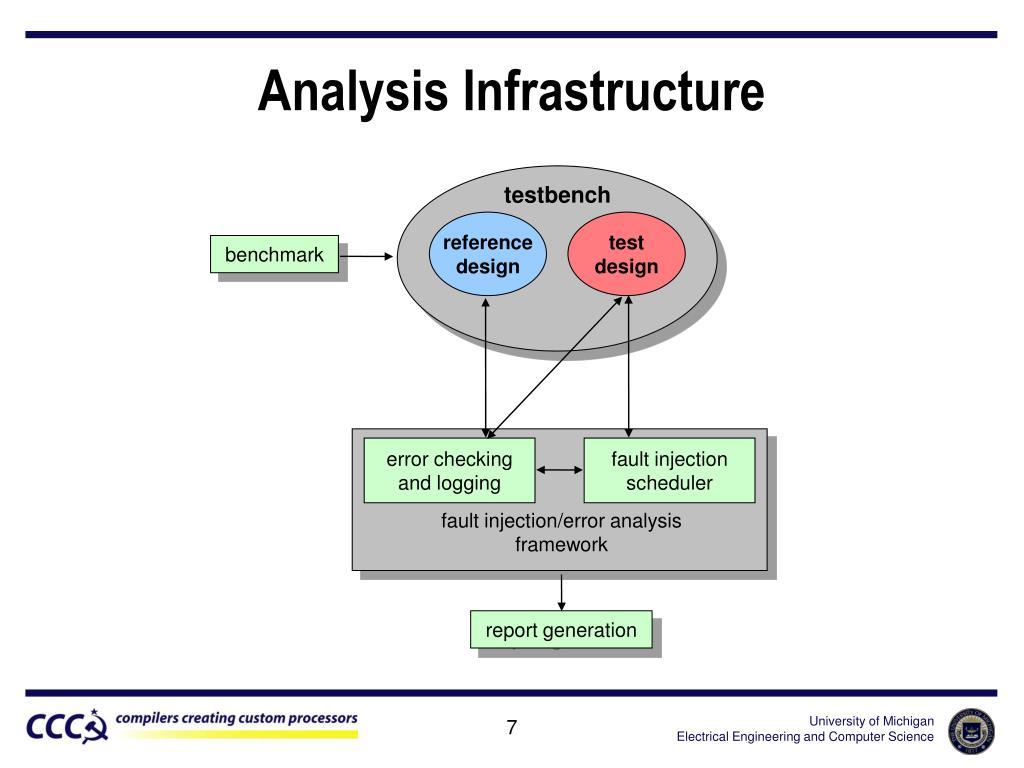 Analysis Infrastructure