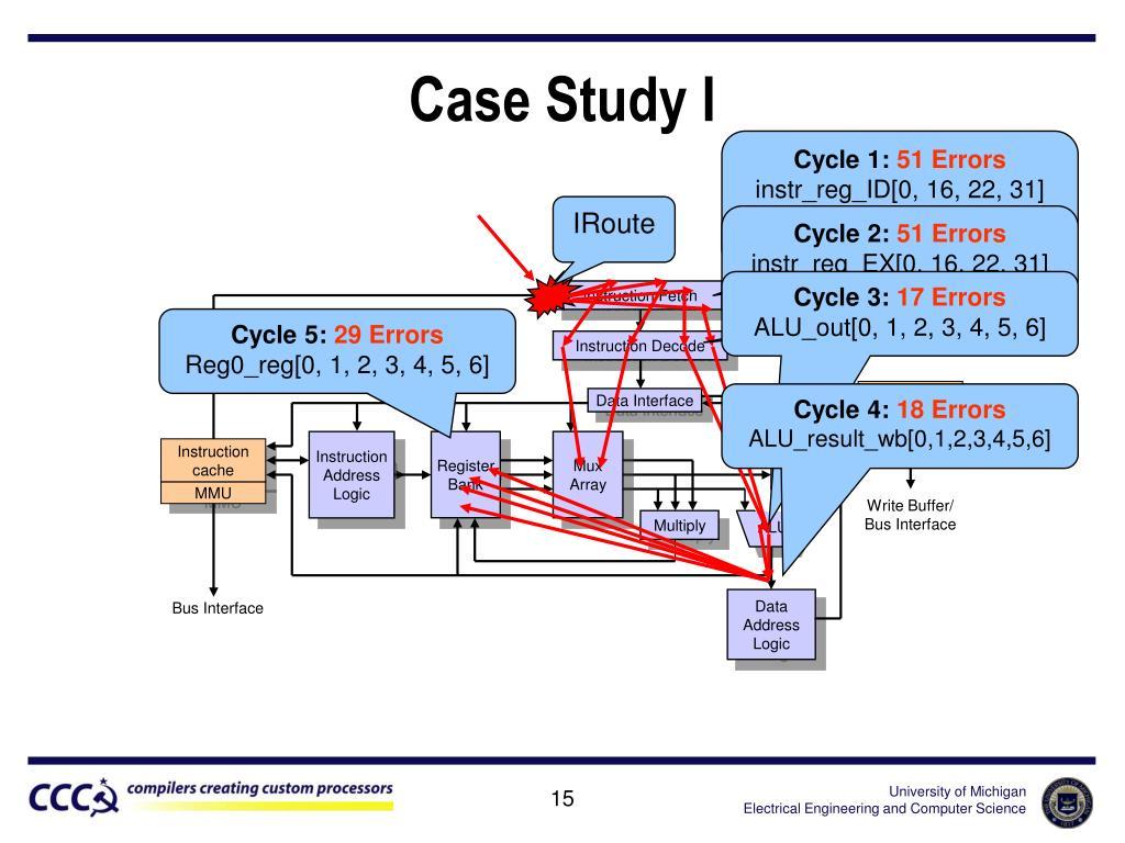 Cycle 1: