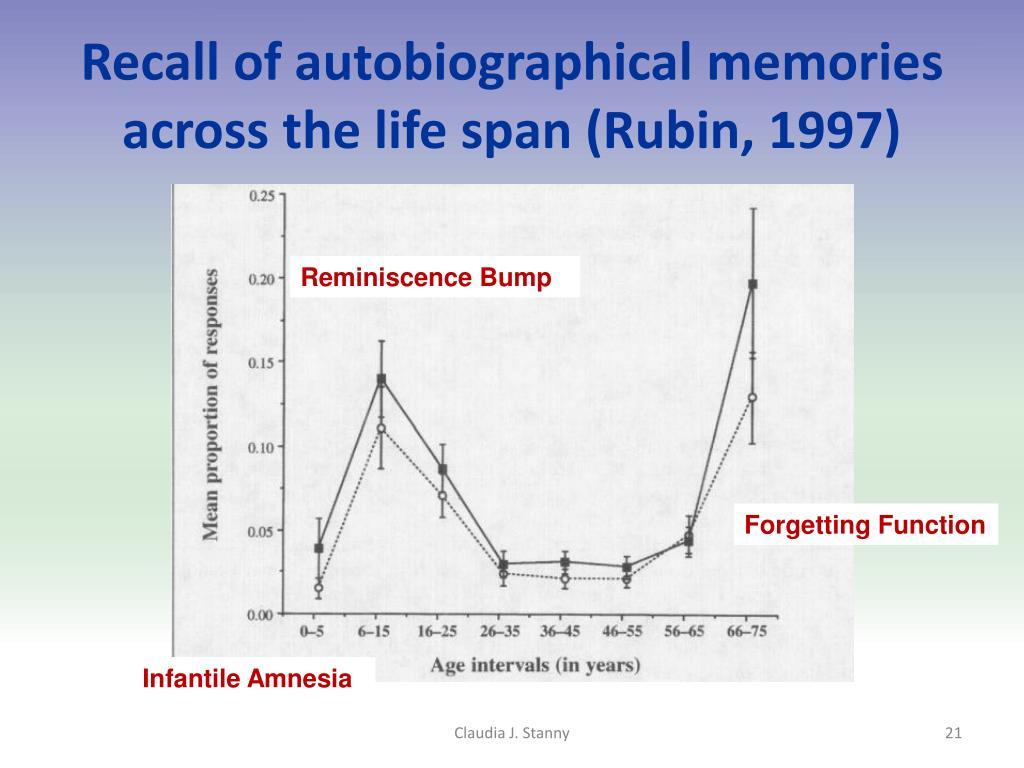 Recall of autobiographical memories across the life span (Rubin, 1997)