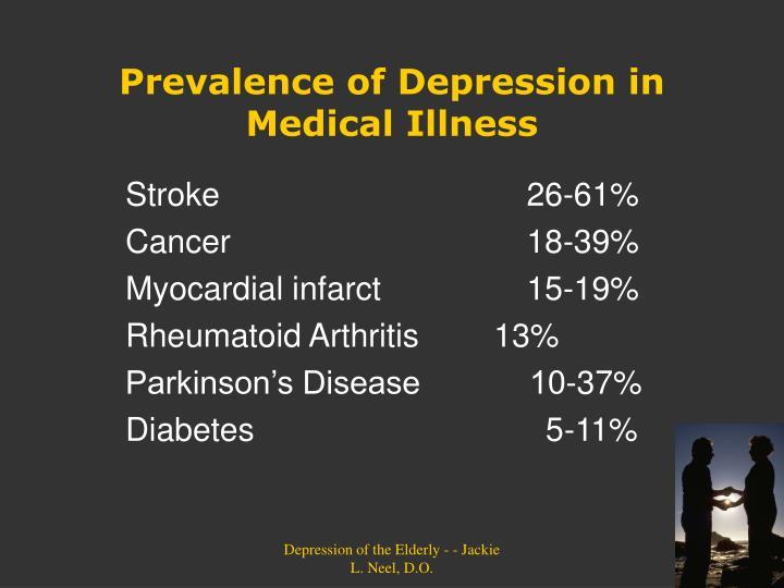 Prevalence of Depression in Medical Illness