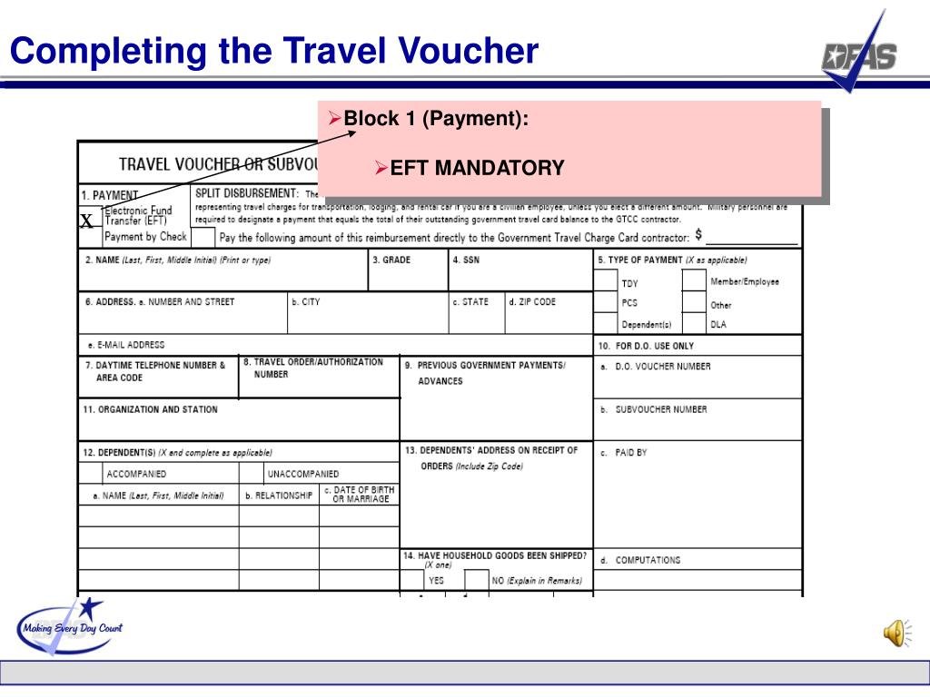 Completing the Travel Voucher