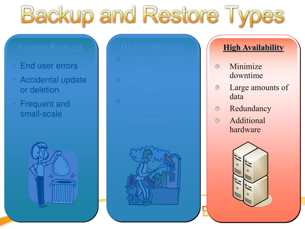 Backup and Restore Types