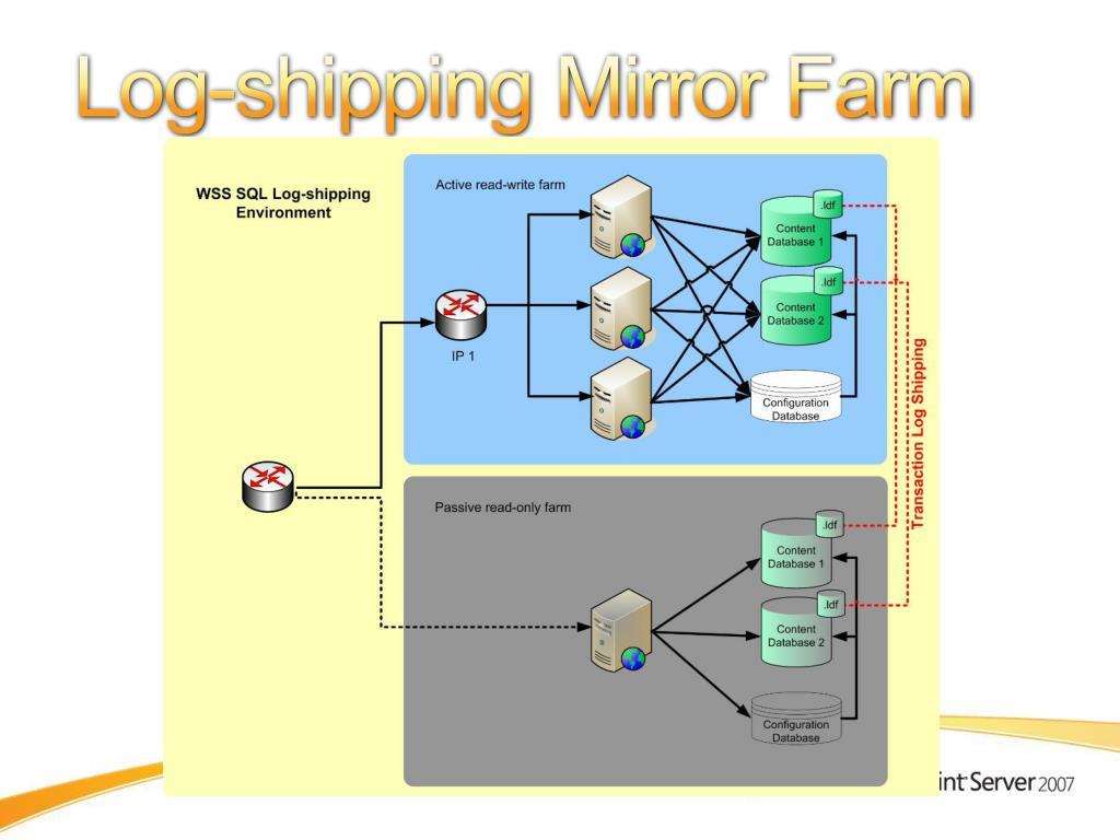Log-shipping Mirror Farm