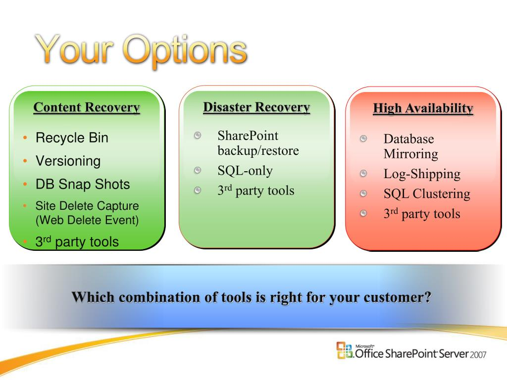 Your Options
