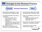 changes to the renewal process