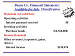 beane co financial statements available for sale classification