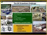 the oif drawdown challenge