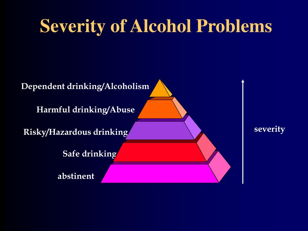 Severity of Alcohol Problems