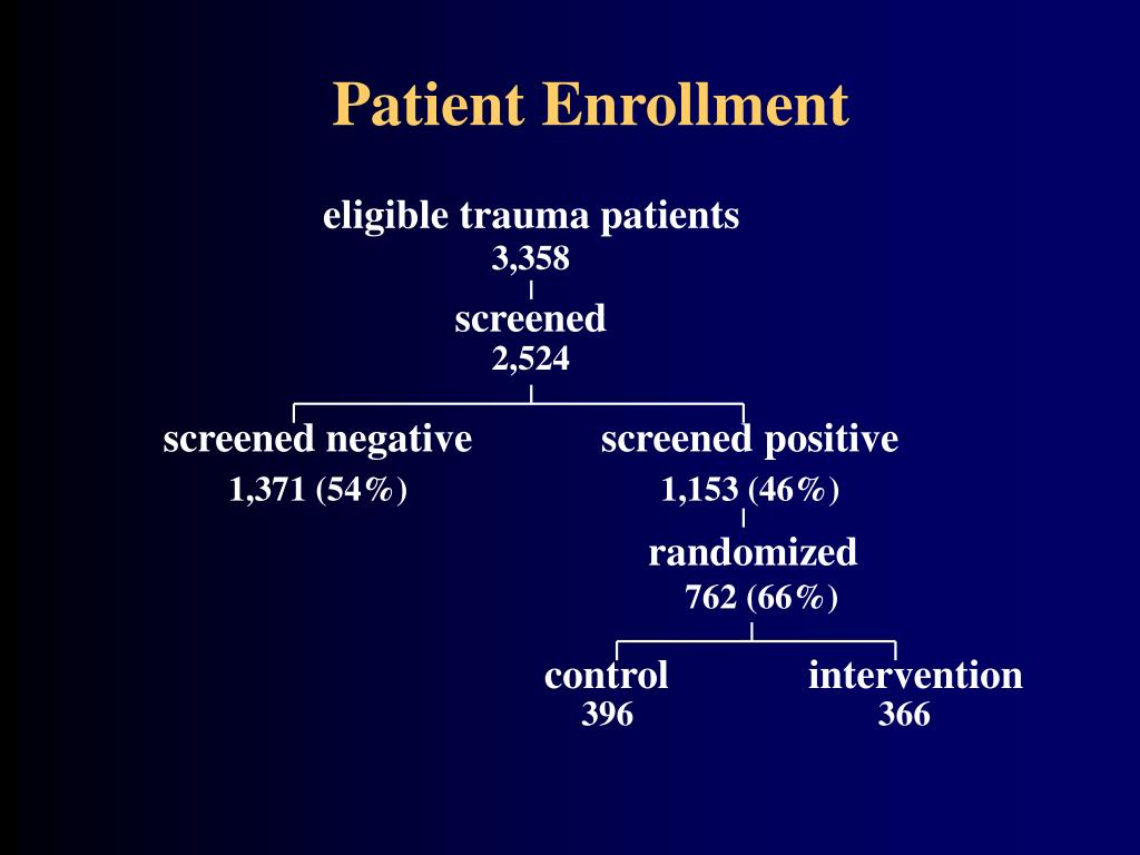 Patient Enrollment