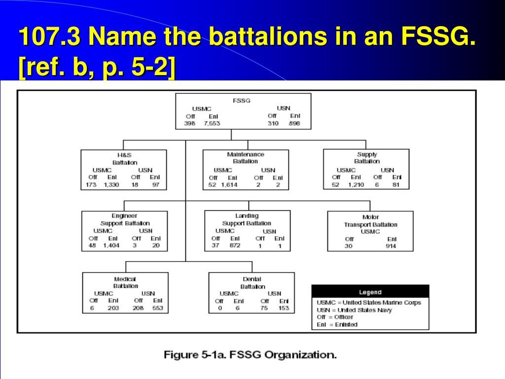 107.3 Name the battalions in an FSSG. [ref. b, p. 5-2]