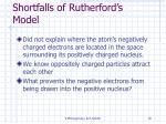 shortfalls of rutherford s model