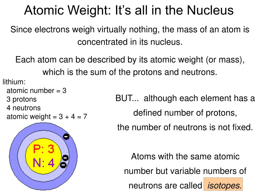 Since electrons weigh virtually nothing, the mass of an atom is concentrated in its nucleus.