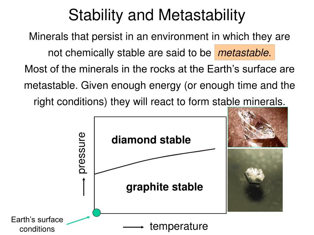 Minerals that persist in an environment in which they are not chemically stable are said to be