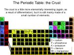 the periodic table the crust