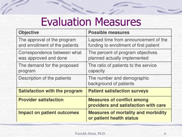Evaluation Measures