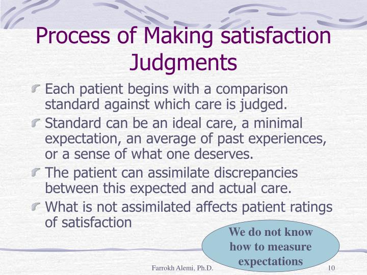 Process of Making satisfaction Judgments
