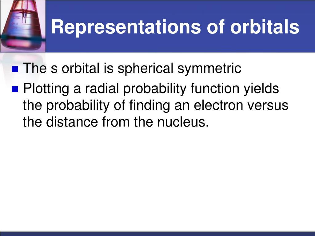 Representations of orbitals