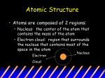 atomic structure3