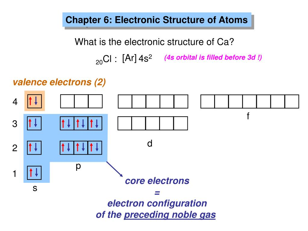 valence electrons (2)