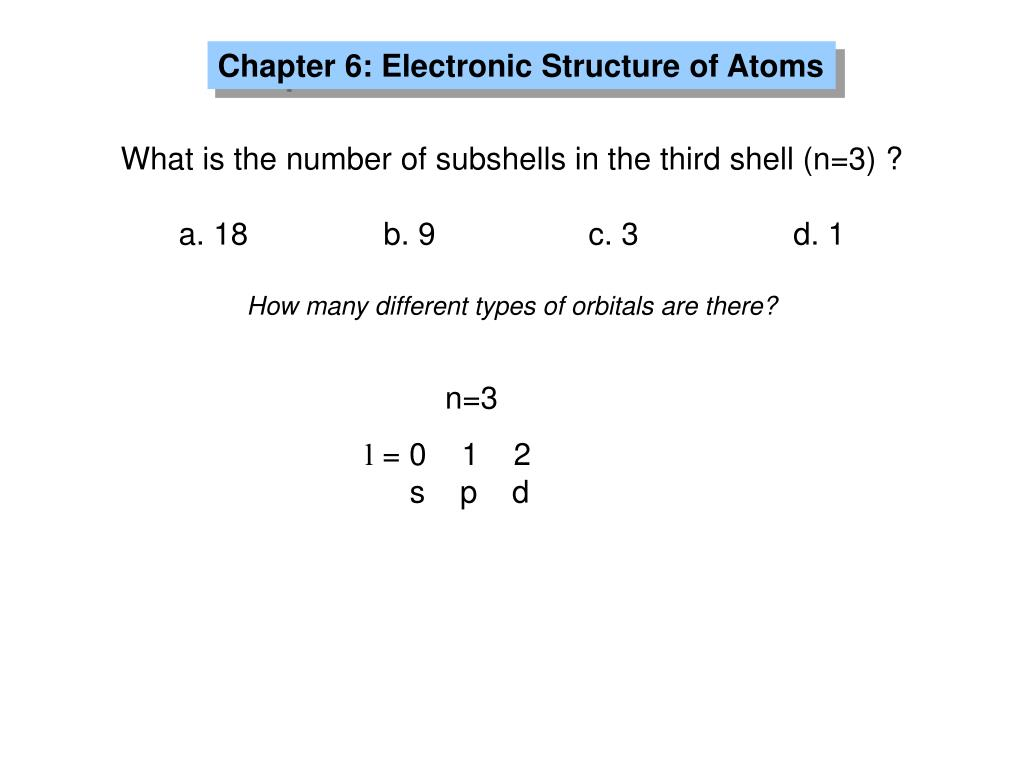 Chapter 6: Electronic Structure of Atoms