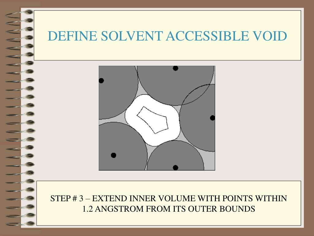 DEFINE SOLVENT ACCESSIBLE VOID