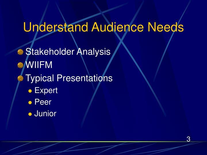 Understand audience needs