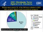 2001 worldwide terror against u s concerns