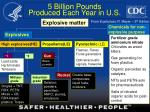 5 billion pounds produced each year in u s