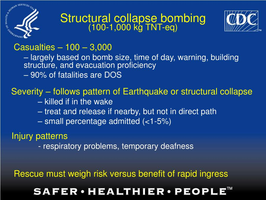 Structural collapse bombing