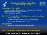 structural collapse bombing 100 1 000 kg tnt eq