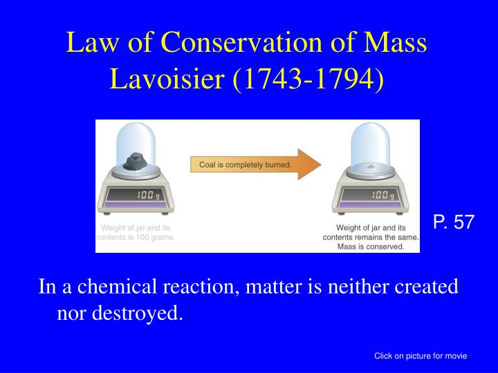 Law of conservation of mass lavoisier 1743 1794