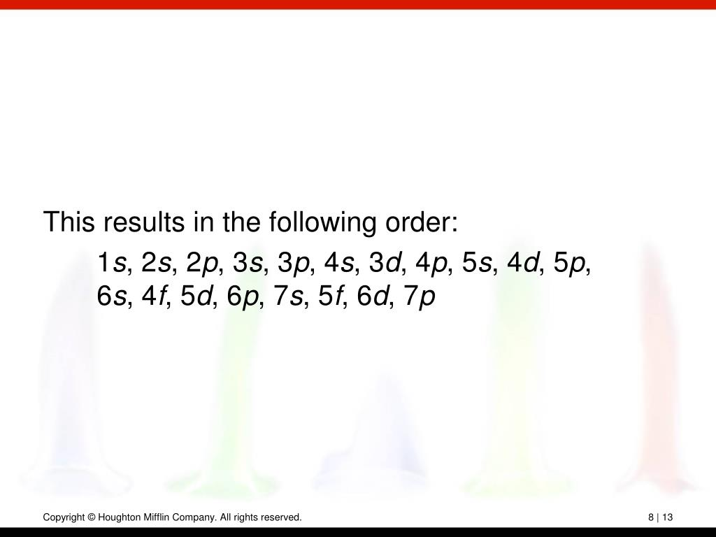 This results in the following order: