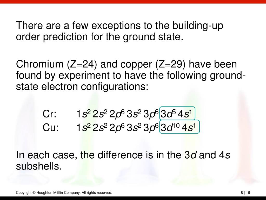 There are a few exceptions to the building-up order prediction for the ground state.