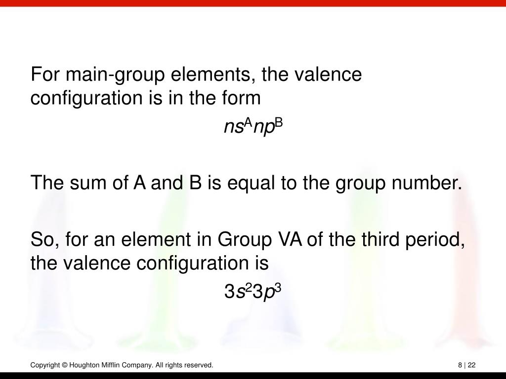 For main-group elements, the valence configuration is in the form