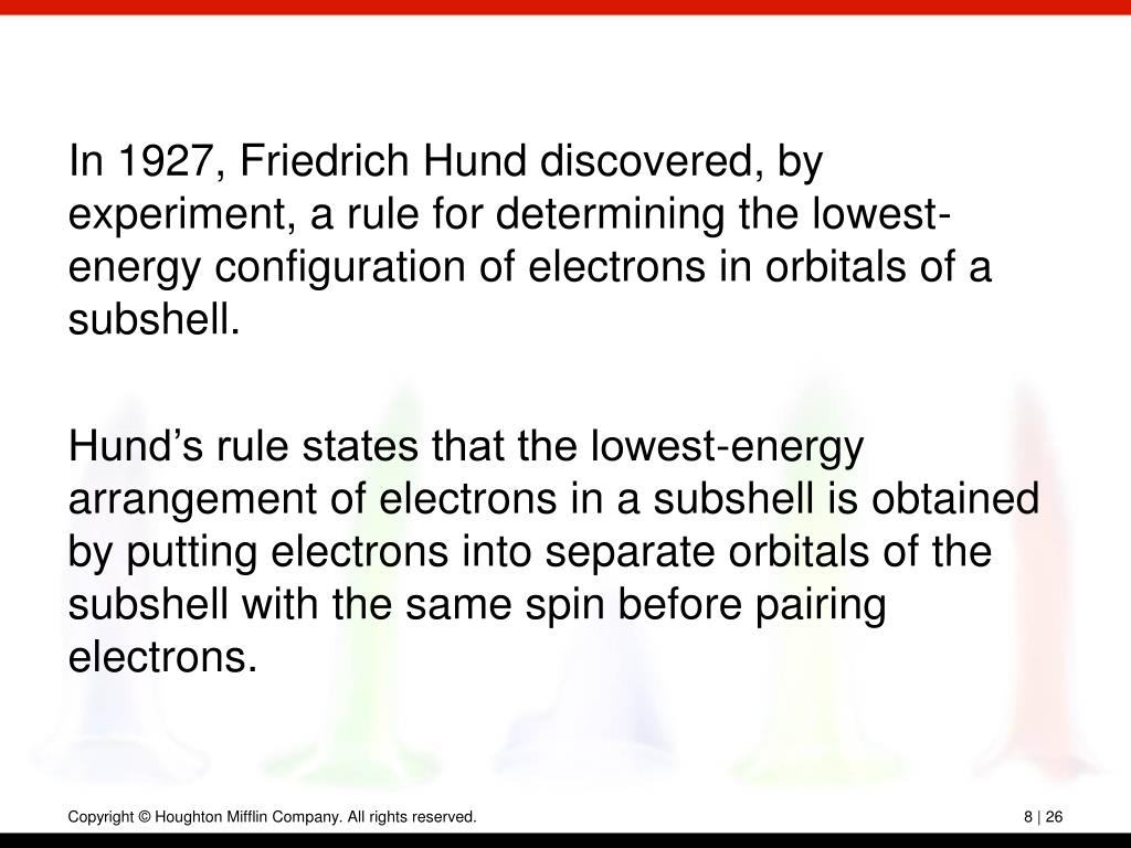 In 1927, Friedrich Hund discovered, by experiment, a rule for determining the lowest-energy configuration of electrons in orbitals of a subshell.