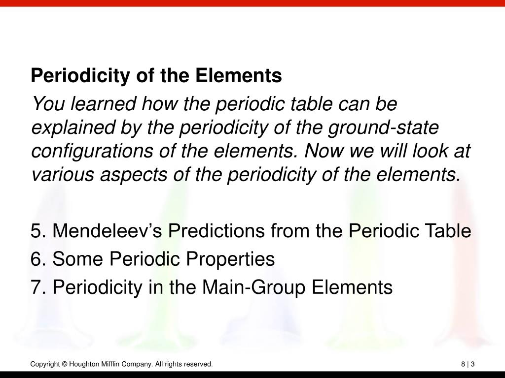 Periodicity of the Elements