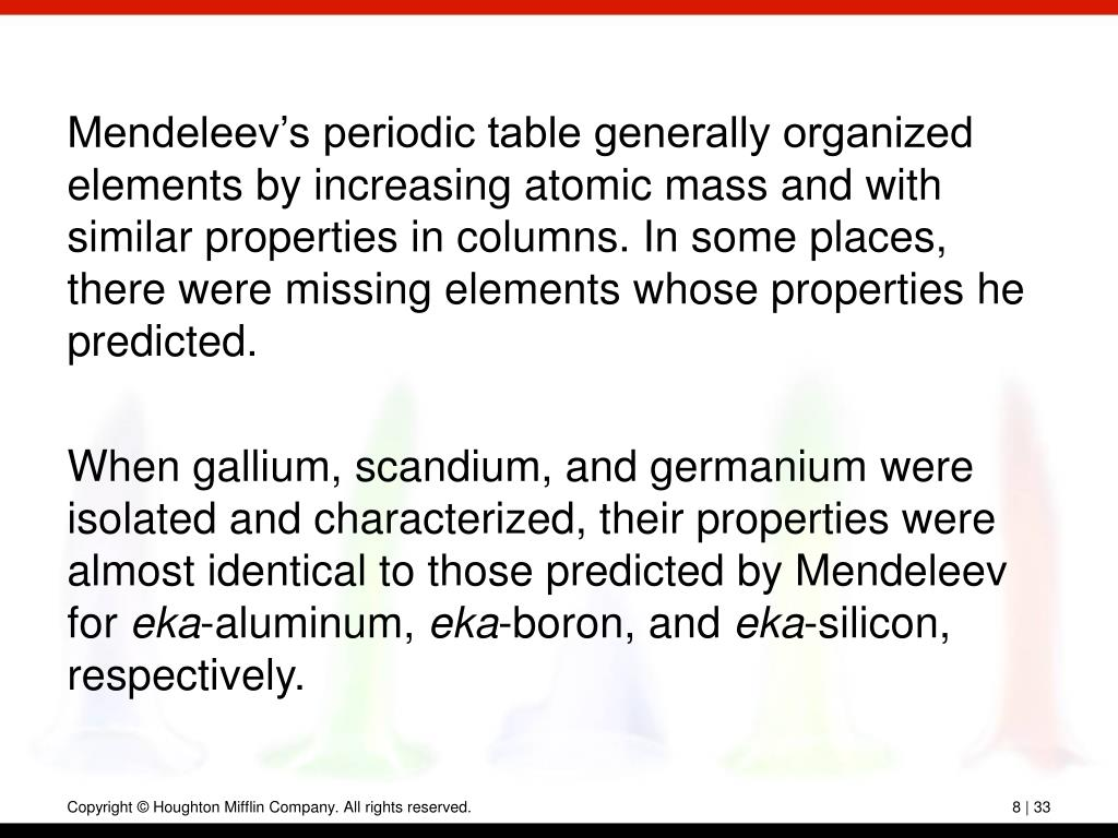 Mendeleev's periodic table generally organized elements by increasing atomic mass and with similar properties in columns. In some places, there were missing elements whose properties he predicted.