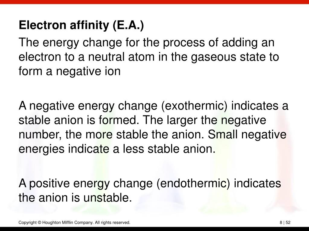 Electron affinity (E.A.)