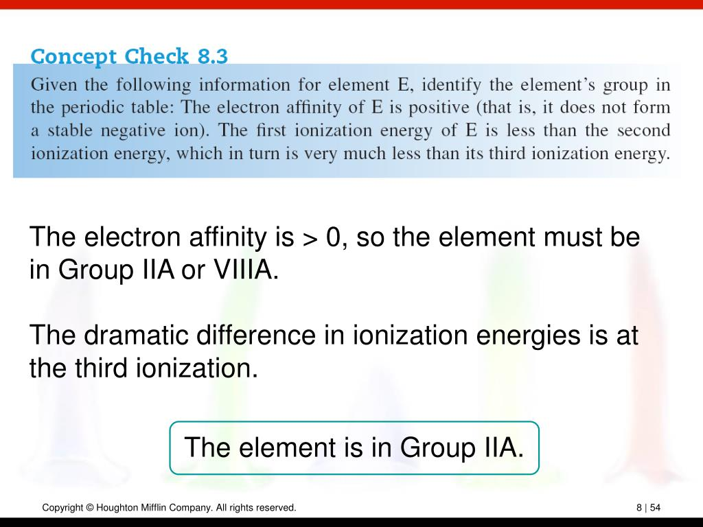 The electron affinity is > 0, so the element must be in Group IIA or VIIIA.