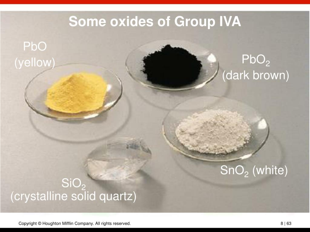 Some oxides of Group IVA